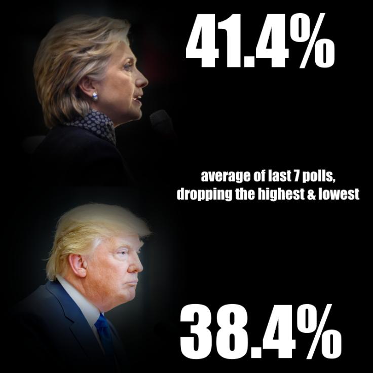 hillary-vs-trump