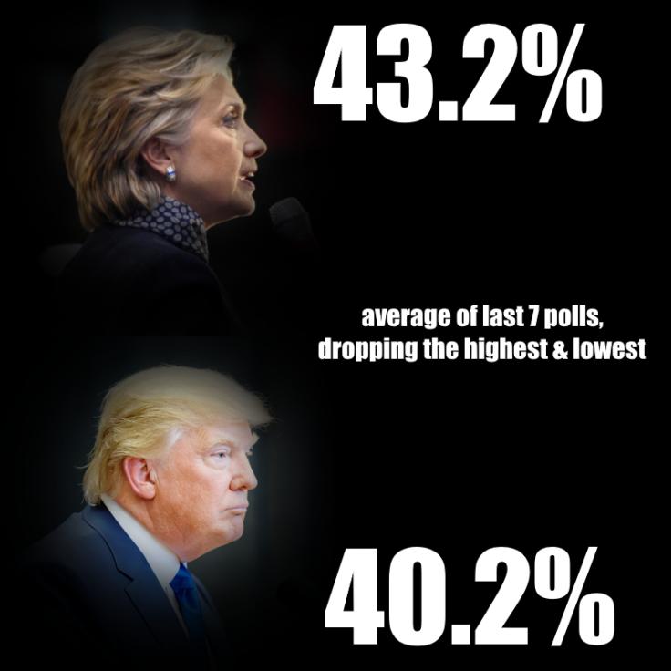 hillary-vs-trump-10-3-2016