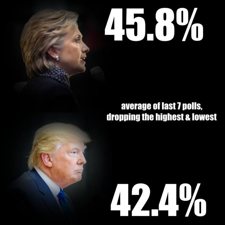 hillary-vs-trump-11072016